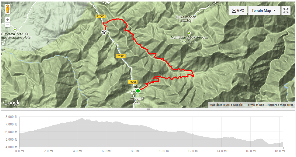 Strave route map of day 1 with Freeridemorocco