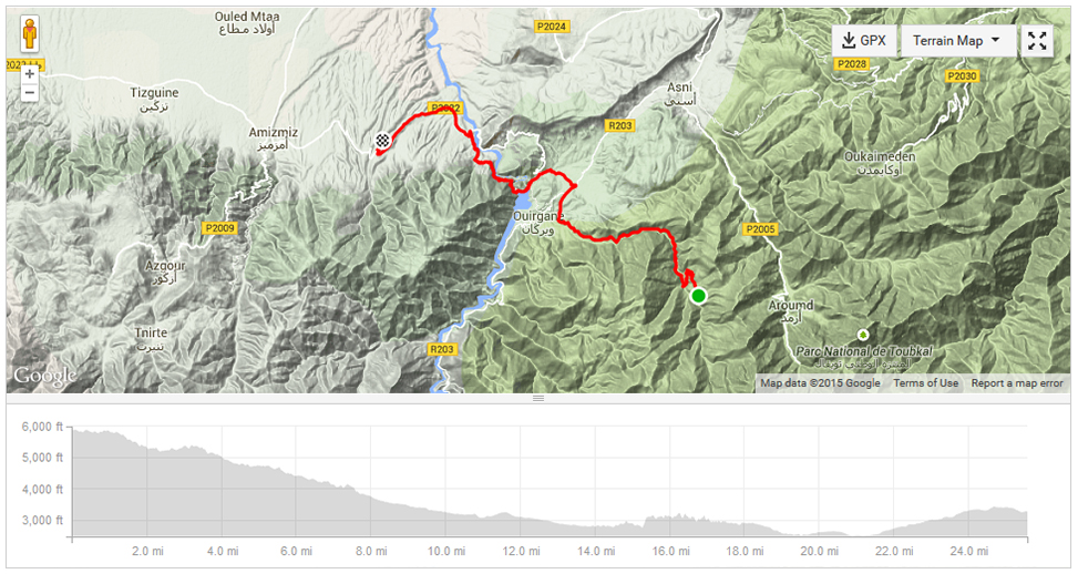 Day four Strave route with Freeridemorocco