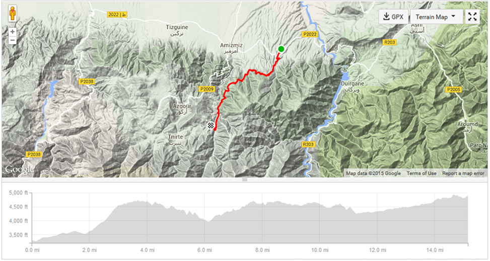 Day five strava route at Freeridemorocco